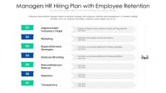Managers HR Hiring Plan With Employee Retention Ppt Model Designs PDF