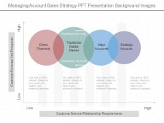 Managing Account Sales Strategy Ppt Presentation Background Images