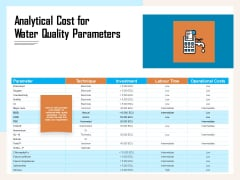 Managing Agriculture Land And Water Analytical Cost For Water Quality Parameters Ppt File Example Topics PDF