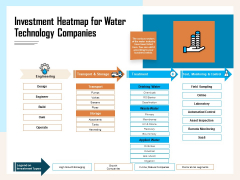 Managing Agriculture Land And Water Investment Heatmap For Water Technology Companies Brochure PDF