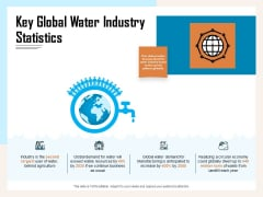 Managing Agriculture Land And Water Key Global Water Industry Statistics Ppt Outline Guidelines PDF