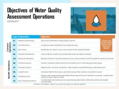Managing Agriculture Land And Water Objectives Of Water Quality Assessment Operations Pictures PDF
