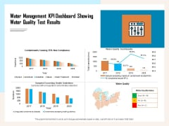 Managing Agriculture Land And Water Water Management KPI Dashboard Showing Water Quality Test Results Download PDF