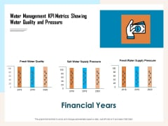 Managing Agriculture Land And Water Water Management KPI Metrics Showing Water Quality And Pressure Themes PDF