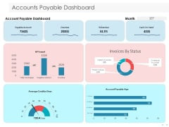 Managing CFO Services Accounts Payable Dashboard Ppt Gallery Smartart PDF