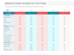 Managing CFO Services Balance Sheet Analysis For Five Years Ppt Slides Brochure PDF