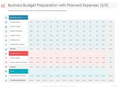 Managing CFO Services Business Budget Preparation With Planned Expenses Costs Inspiration PDF