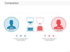 Managing CFO Services Comparison Ppt Pictures Background Images PDF