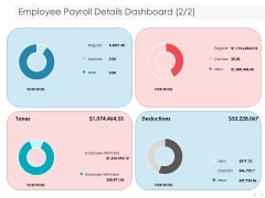 Managing CFO Services Employee Payroll Details Dashboard Deductions Clipart PDF
