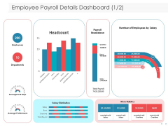 Managing CFO Services Employee Payroll Details Dashboard Ppt Infographics Gallery PDF