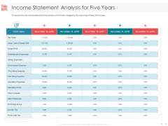 Managing CFO Services Income Statement Analysis For Five Years Ppt Pictures PDF