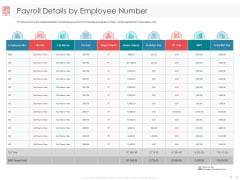 Managing CFO Services Payroll Details By Employee Number Ppt Infographic Template Clipart Images PDF