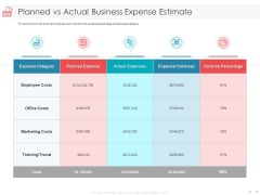 Managing CFO Services Planned Vs Actual Business Expense Estimate Ppt Infographic Template Slide Download PDF