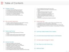 Managing CFO Services Table Of Contents Ppt Icon Images PDF