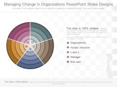 Managing Change In Organizations Powerpoint Slides Designs