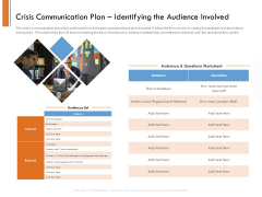 Managing Companys Online Presence Crisis Communication Plan Identifying The Audience Involved Ideas PDF
