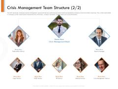 Managing Companys Online Presence Crisis Management Team Structure Legal Graphics PDF