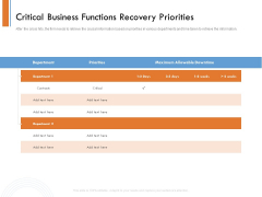 Managing Companys Online Presence Critical Business Functions Recovery Priorities Template PDF