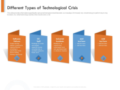 Managing Companys Online Presence Different Types Of Technological Crisis Guidelines PDF