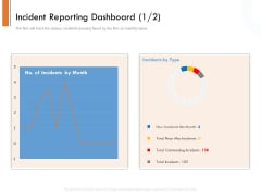 Managing Companys Online Presence Incident Reporting Dashboard Near Themes PDF