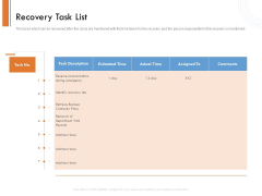 Managing Companys Online Presence Recovery Task List Clipart PDF