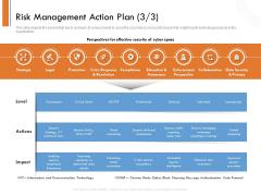 Managing Companys Online Presence Risk Management Action Plan Legal Ideas PDF