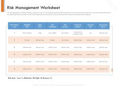 Managing Companys Online Presence Risk Management Worksheet Guidelines PDF