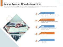 Managing Companys Online Presence Several Types Of Organizational Crisis Infographics PDF