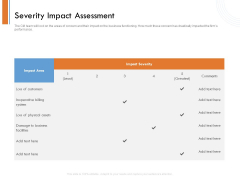 Managing Companys Online Presence Severity Impact Assessment Structure PDF
