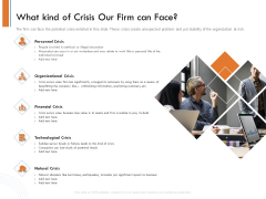 Managing Companys Online Presence What Kind Of Crisis Our Firm Can Face Introduction PDF