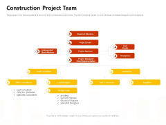 Managing Construction Work Construction Project Team Ppt Show Background Designs PDF