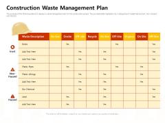 Managing Construction Work Construction Waste Management Plan Ppt Pictures Ideas PDF
