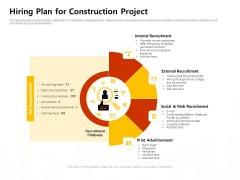 Managing Construction Work Hiring Plan For Construction Project Ppt Layouts Tips PDF