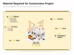 Managing Construction Work Material Required For Construction Project Diagrams PDF