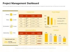 Managing Construction Work Project Management Dashboard Ppt Slides Guidelines PDF