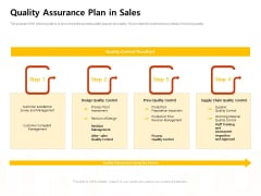Managing Construction Work Quality Assurance Plan In Sales Ppt Ideas Elements PDF