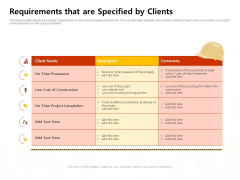 Managing Construction Work Requirements That Are Specified By Clients Ppt Show Graphic Tips PDF