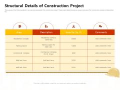 Managing Construction Work Structural Details Of Construction Project Ppt Infographic Template Slide Portrait PDF