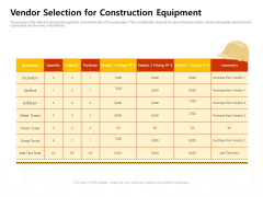 Managing Construction Work Vendor Selection For Construction Equipment Ppt Slides Examples PDF