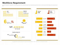 Managing Construction Work Workforce Requirement Ppt Model Portfolio PDF