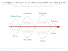 Managing Creativity And Business Innovation Ppt Background