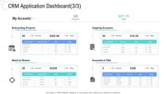 Managing Customer Experience CRM Application Dashboard Accounts Introduction PDF