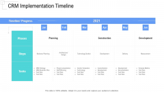 Managing Customer Experience CRM Implementation Timeline Rules PDF