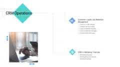 Managing Customer Experience CRM Operations Demonstration PDF