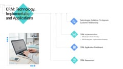 Managing Customer Experience CRM Technology Implementation And Applications Microsoft PDF
