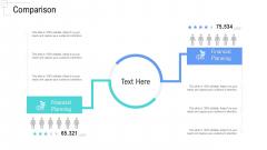 Managing Customer Experience Comparison Topics PDF
