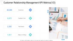 Managing Customer Experience Customer Relationship Management KPI Metrics Form Mockup PDF