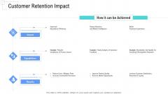 Managing Customer Experience Customer Retention Impact Graphics PDF
