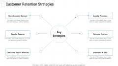 Managing Customer Experience Customer Retention Strategies Demonstration PDF