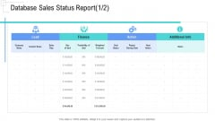 Managing Customer Experience Database Sales Status Report Deal Structure PDF